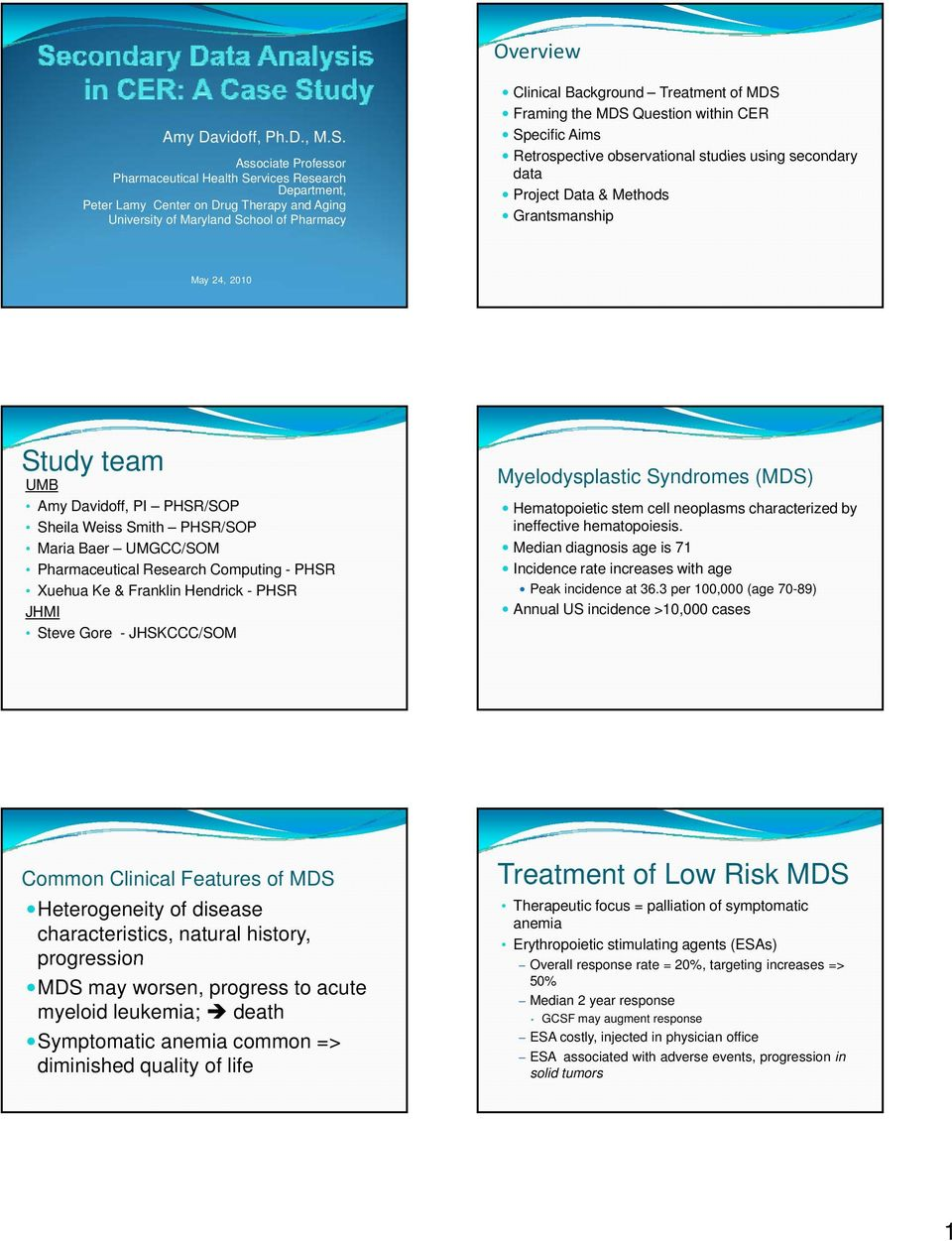Framing the MDS Question within CER Specific Aims Retrospective observational studies using secondary data Project Data & Methods Grantsmanship May 24, 2010 Study team UMB Amy Davidoff, PI PHSR/SOP