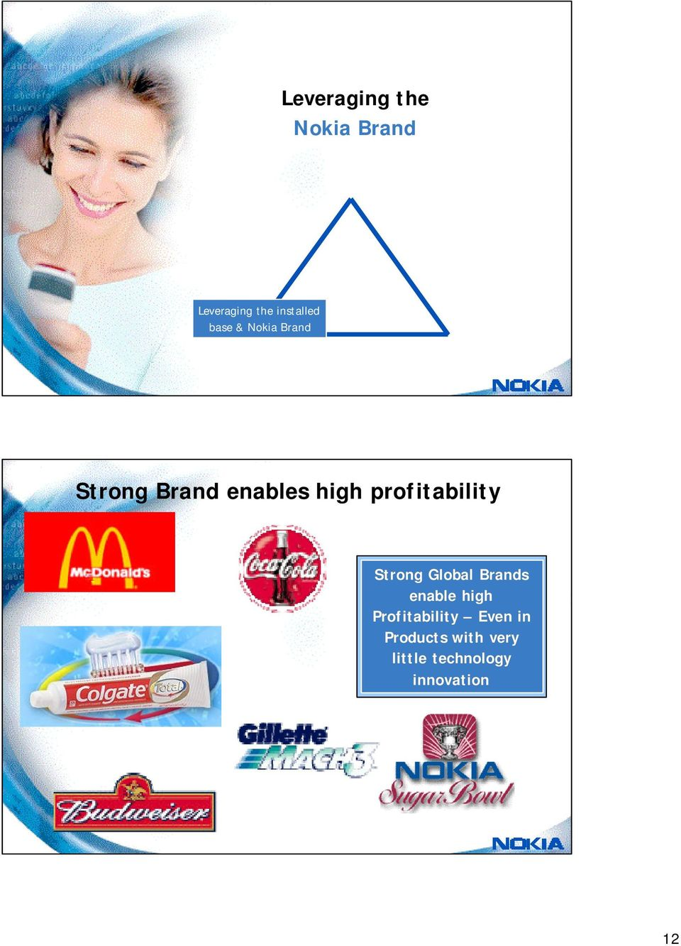 profitability Strong Global Brands enable high