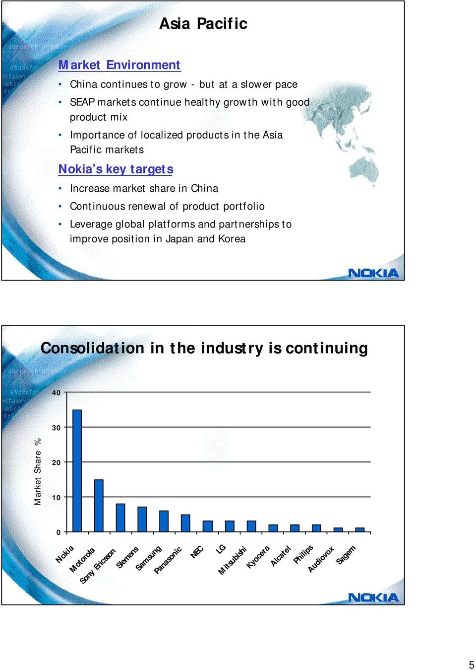 product portfolio Leverage global platforms and partnerships to improve position in Japan and Korea Consolidation in the industry is
