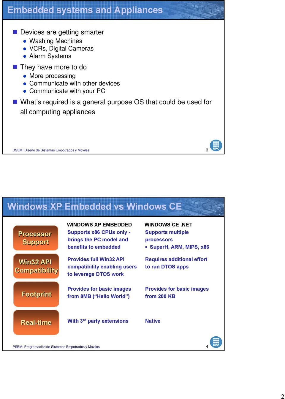 Win32 API Compatibility WINDOWS XP EMBEDDED Supports x86 CPUs only - brings the PC model and benefits to embedded Provides full Win32 API compatibility enabling users to leverage DTOS work WINDOWS CE.