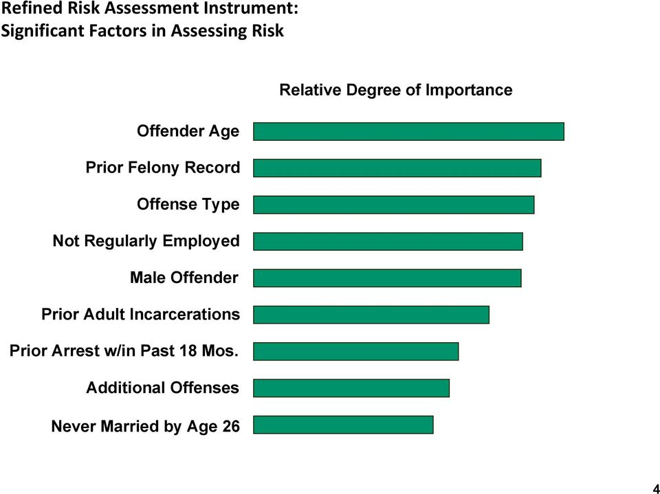 Offense Type Not Regularly Employed Male Offender Prior Adult