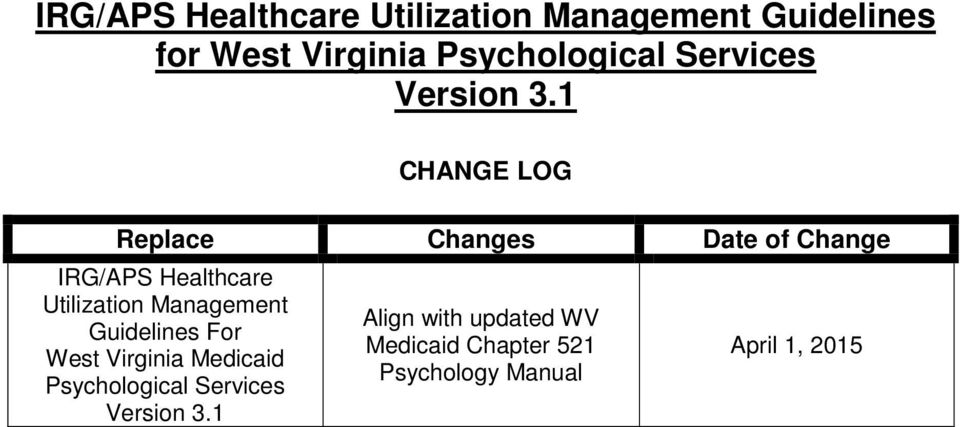 IRG/APS Healthcare Utilization Management Guidelines for  of Wv medicaid cpt codes