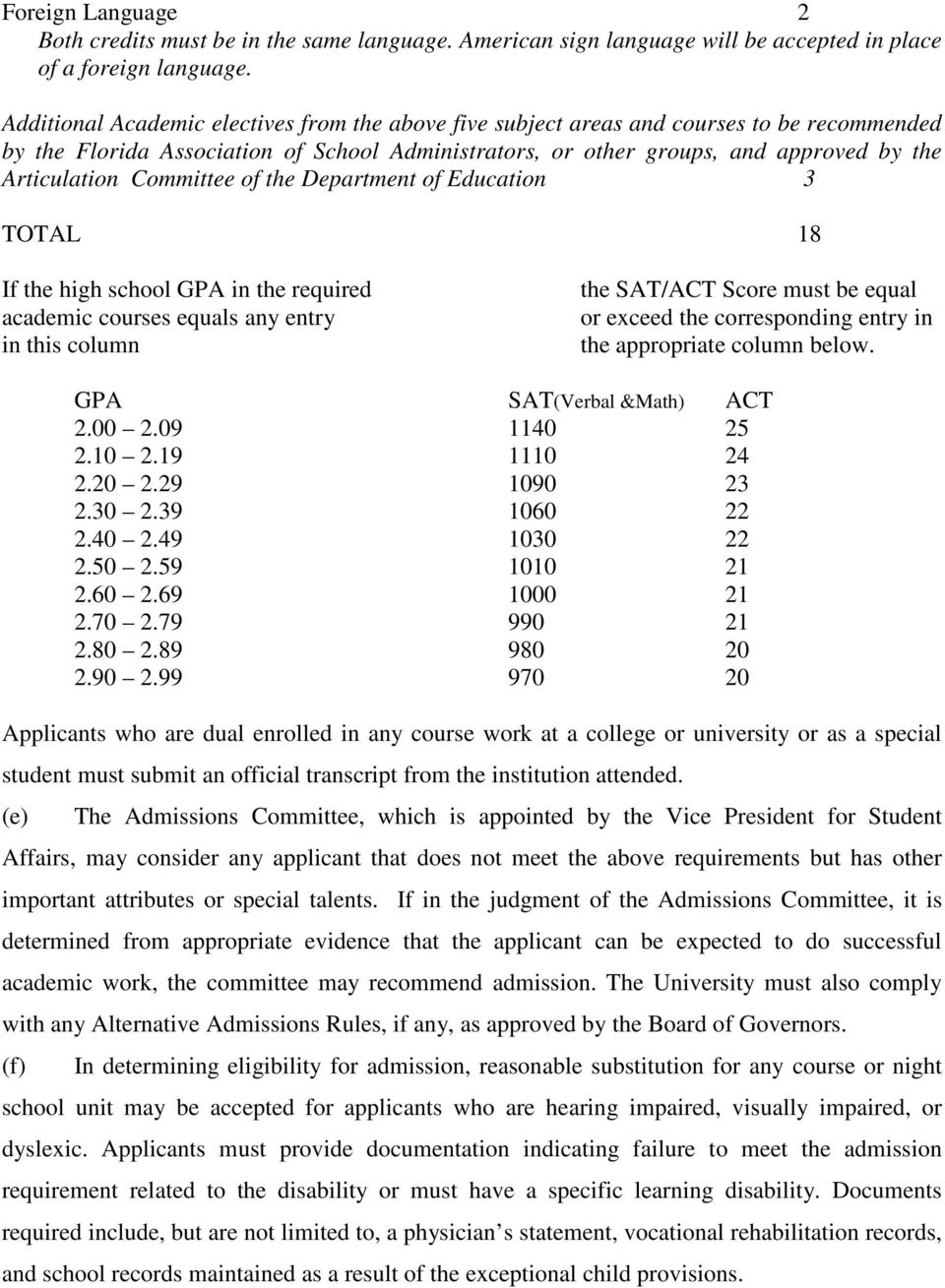 Committee of the Department of Education 3 TOTAL 18 If the high school GPA in the required academic courses equals any entry in this column the SAT/ACT Score must be equal or exceed the corresponding