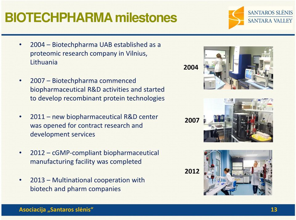 biopharmaceutical R&D center was opened for contract research and development services 2012 cgmp-compliant biopharmaceutical