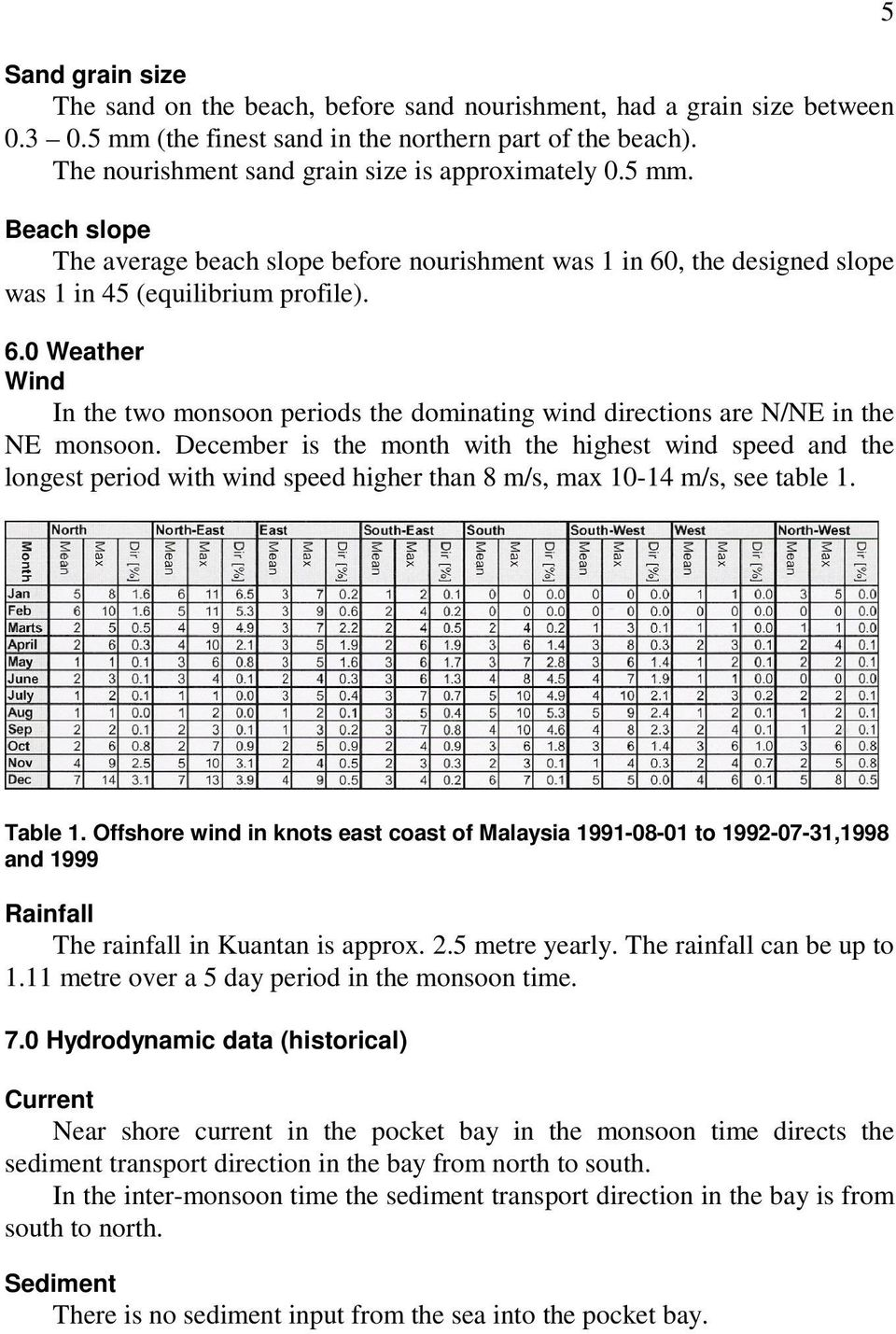 , the designed slope was 1 in 45 (equilibrium profile). 6.0 Weather Wind In the two monsoon periods the dominating wind directions are N/NE in the NE monsoon.