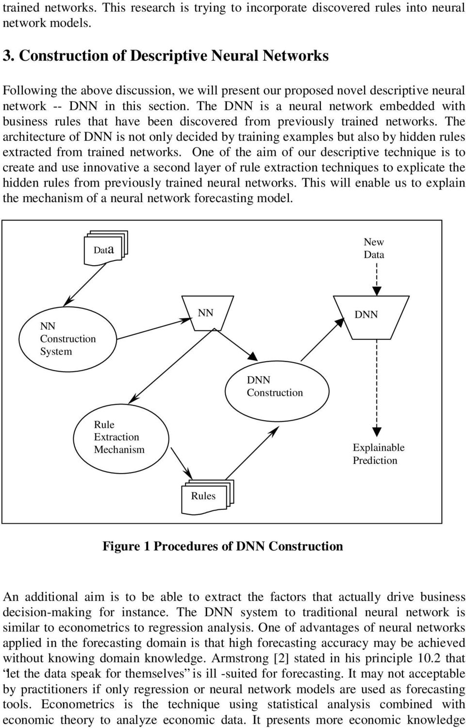 The DNN is a neural network embedded with business rules that have been discovered from previously trained networks.