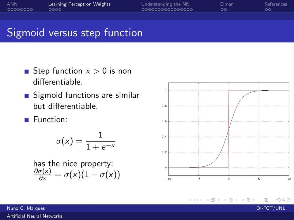Sigmoid functions are similar but differentiable.
