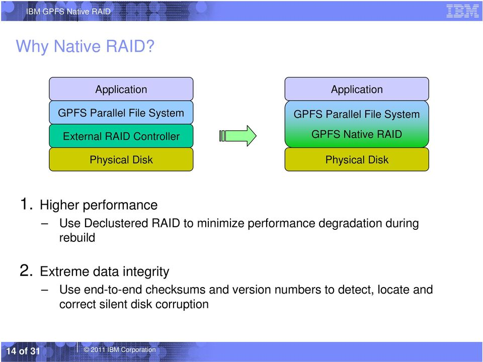 File System GPFS Native RAID Physical Disk 1.