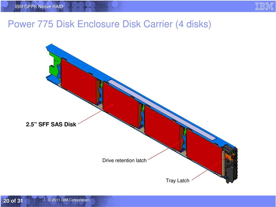 5 SFF SAS Disk Drive retention