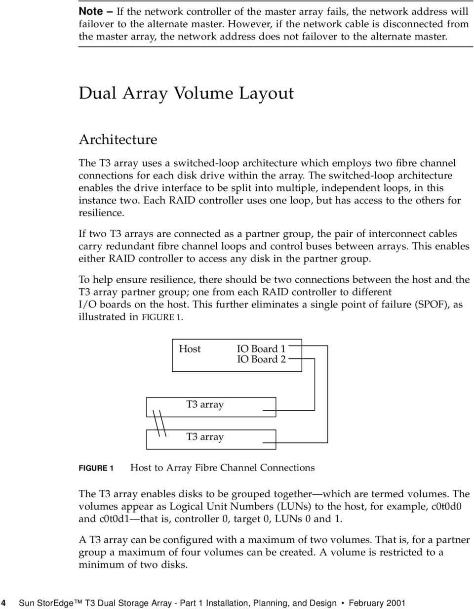 Dual Array Volume Layout Architecture The T3 array uses a switched-loop architecture which employs two fibre channel connections for each disk drive within the array.