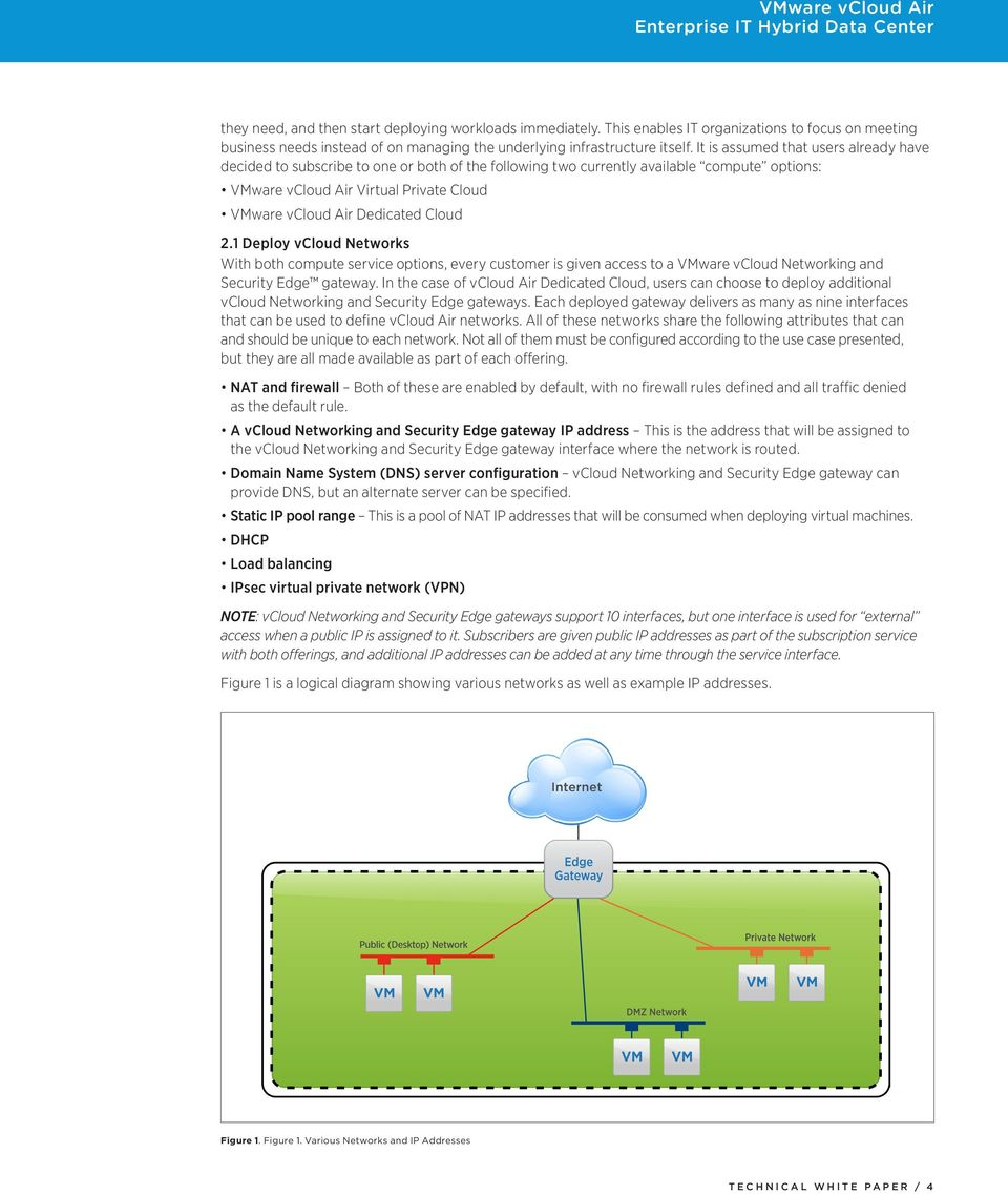 Cloud 2.1 Deploy vcloud Networks With both compute service options, every customer is given access to a VMware vcloud Networking and Security Edge gateway.
