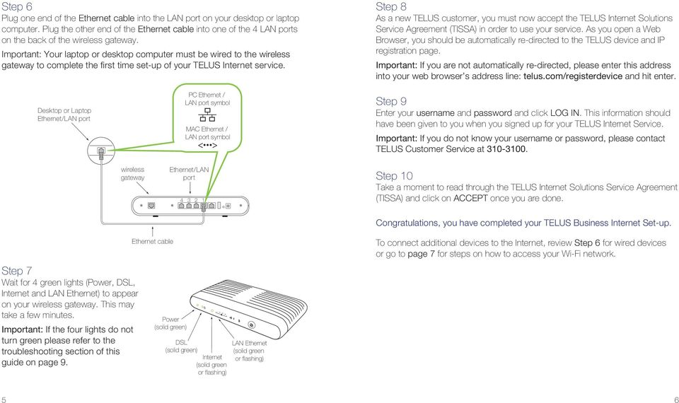 Important: Your laptop or desktop computer must be wired to the wireless to complete the first time set-up of your TELUS Internet service.