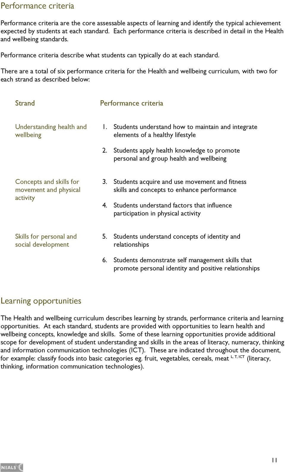 There are a total of six performance criteria for the Health and wellbeing curriculum, with two for each strand as described below: Strand Performance criteria Understanding health and wellbeing 1.
