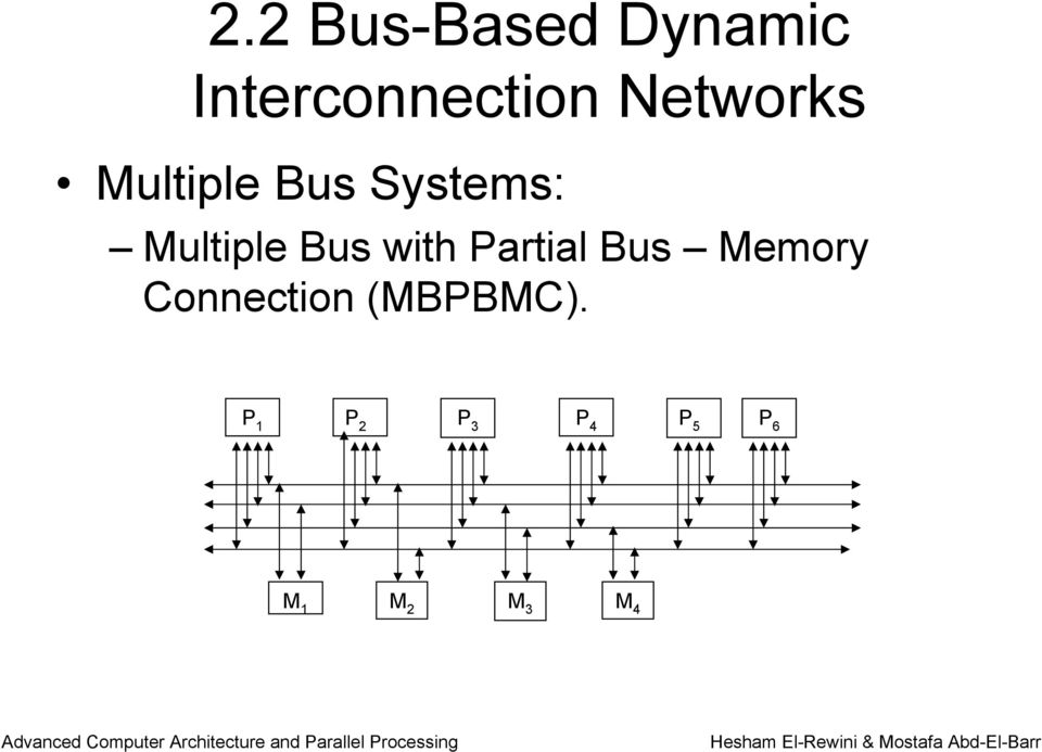 Bus Memory Connection (MBPBMC).