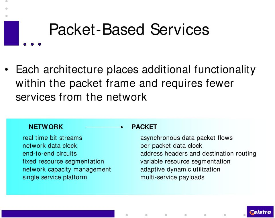 segmentation network capacity management single service platform PACKET asynchronous data packet flows per-packet