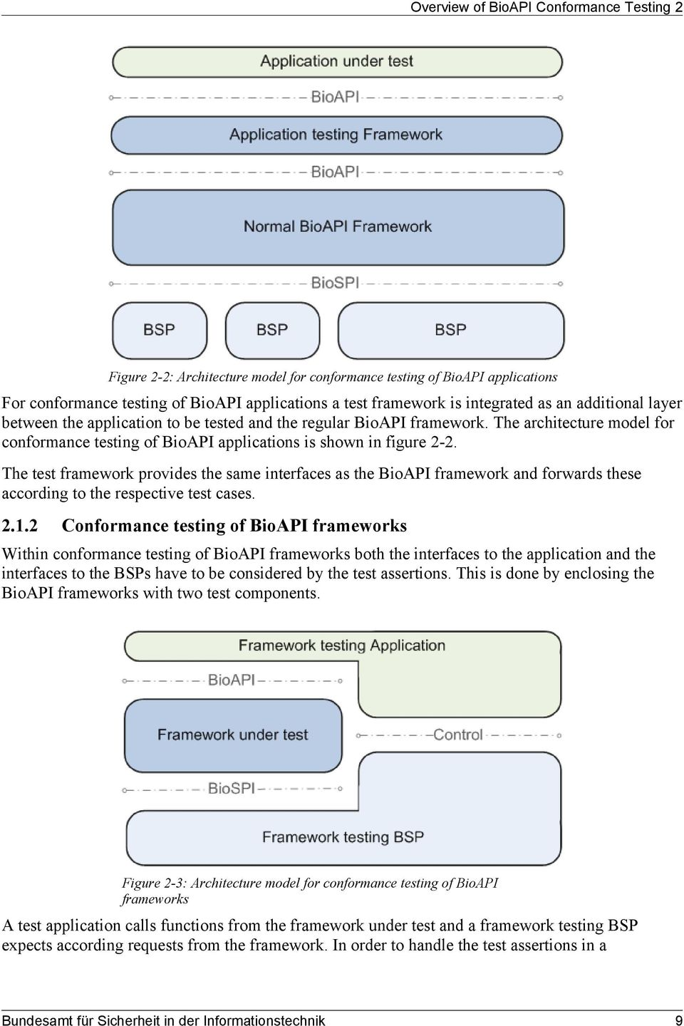 The test framework provides the same interfaces as the BioAPI framework and forwards these according to the respective test cases. 2.1.