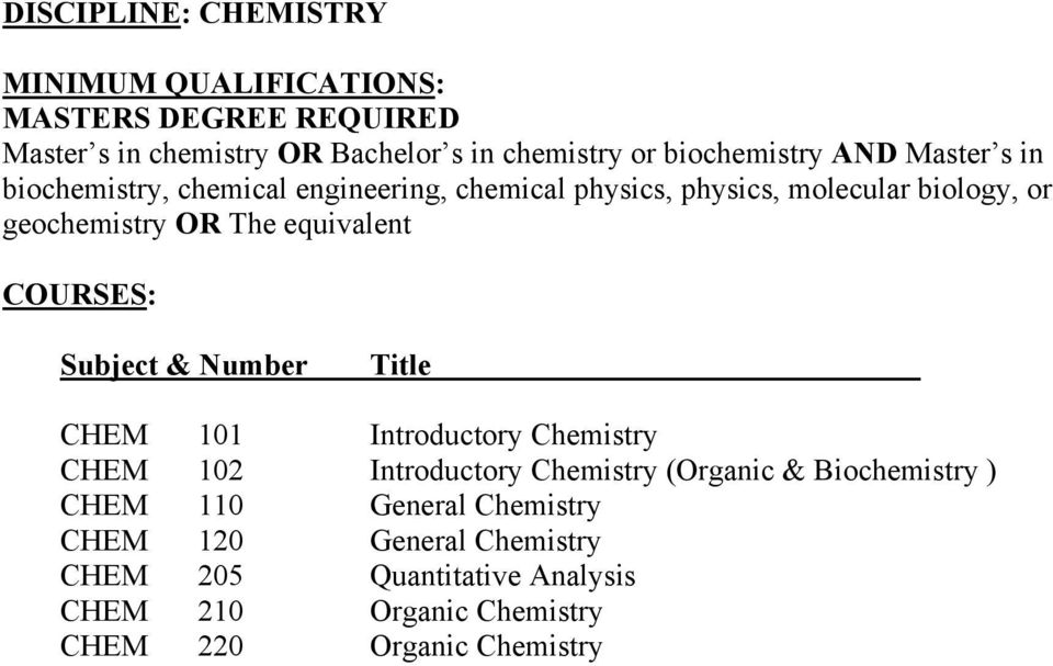 equivalent CHEM 101 Introductory Chemistry CHEM 102 Introductory Chemistry (Organic & Biochemistry ) CHEM 110