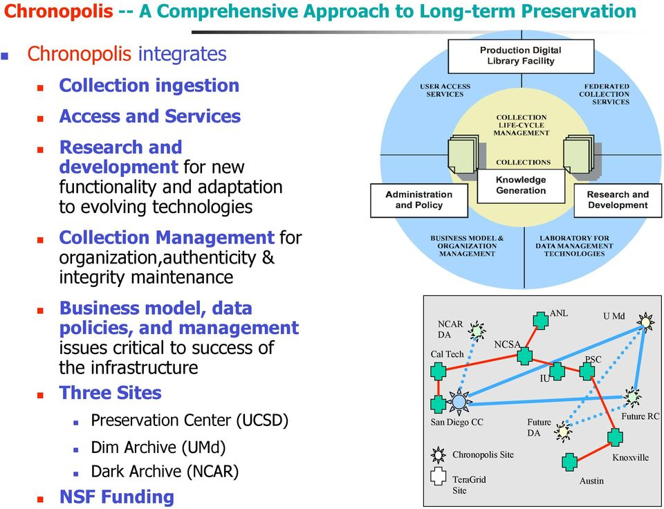 data policies, and management issues critical to success of the infrastructure Three Sites Preservation Center (UCSD) Dim Archive (UMd) Dark Archive (NCAR)