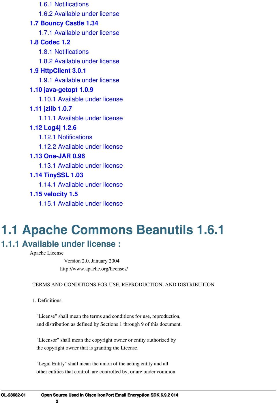 03 1.14.1 Available under license 1.15 velocity 1.5 1.15.1 Available under license 1.1 Apache Commons Beanutils 1.6.1 1.1.1 Available under license : Apache License Version 2.