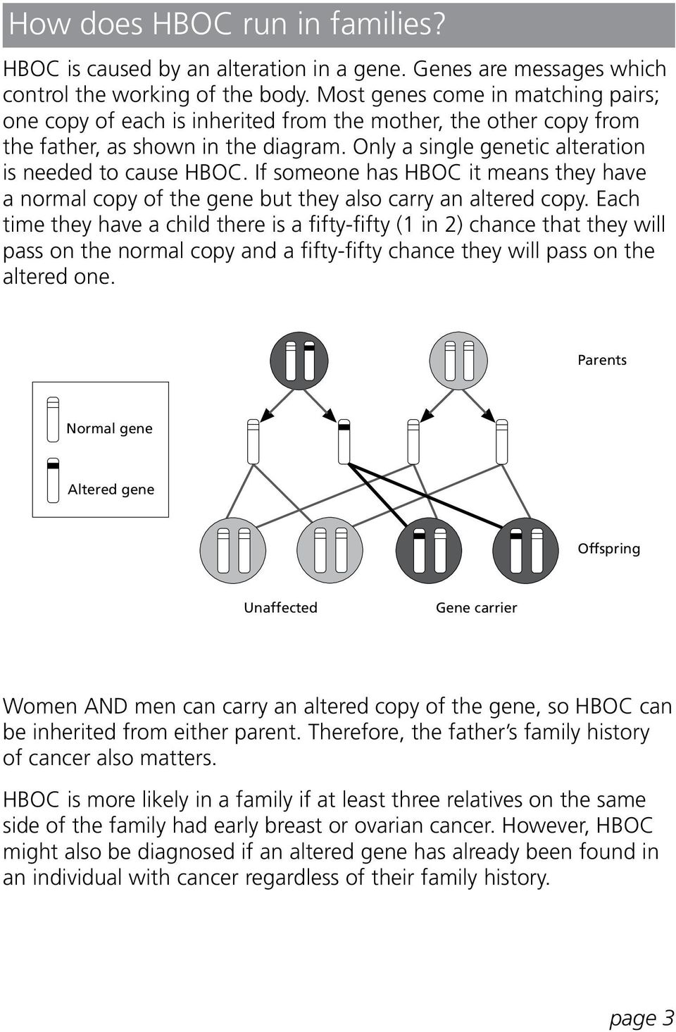 If someone has HBOC it means they have a normal copy of the gene but they also carry an altered copy.