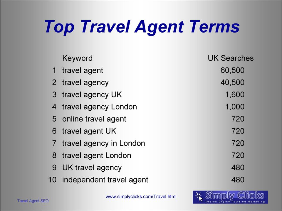 agent UK travel agency in London travel agent London UK travel agency