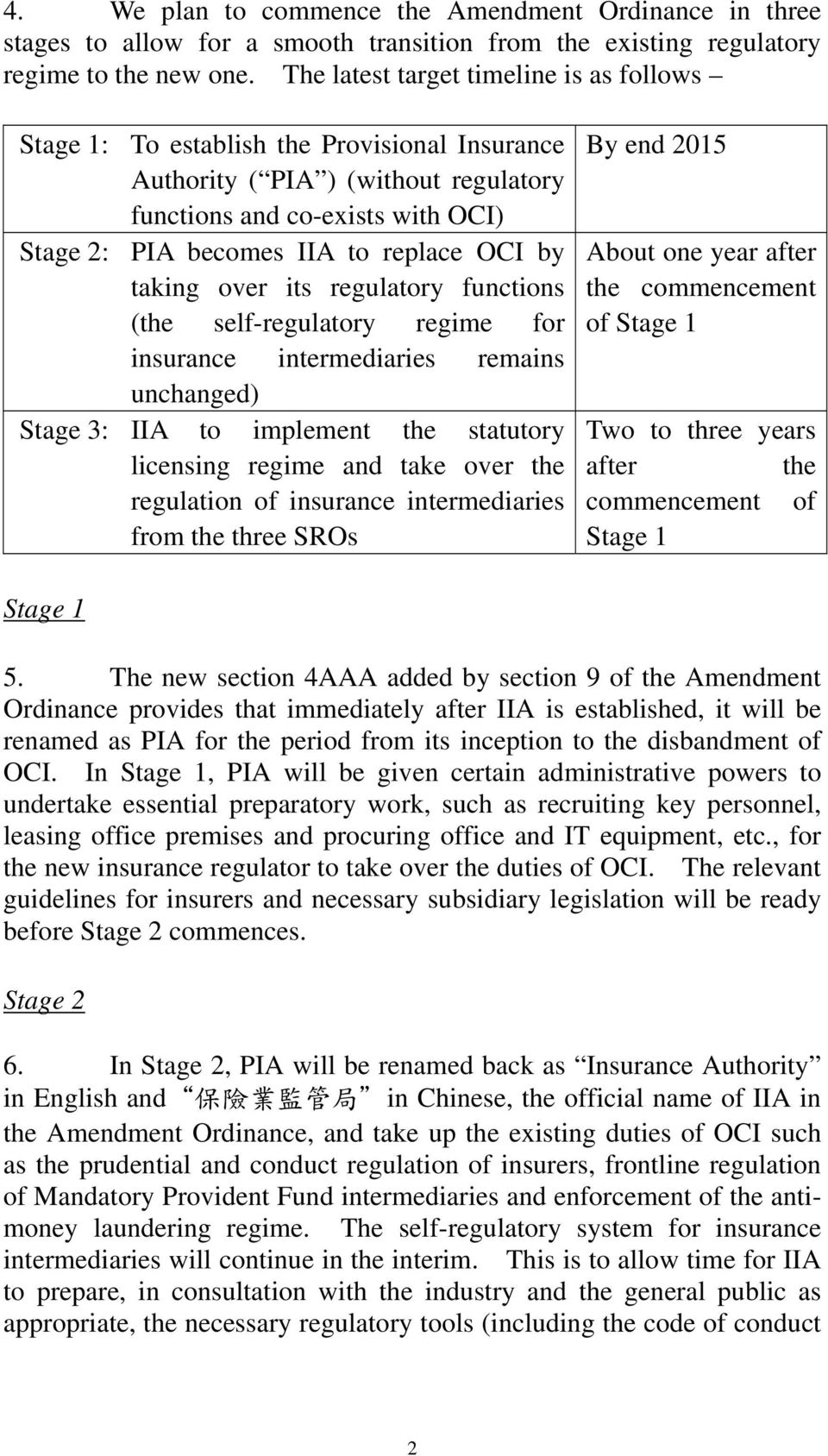 OCI by taking over its regulatory functions (the self-regulatory regime for insurance intermediaries remains unchanged) Stage 3: IIA to implement the statutory licensing regime and take over the