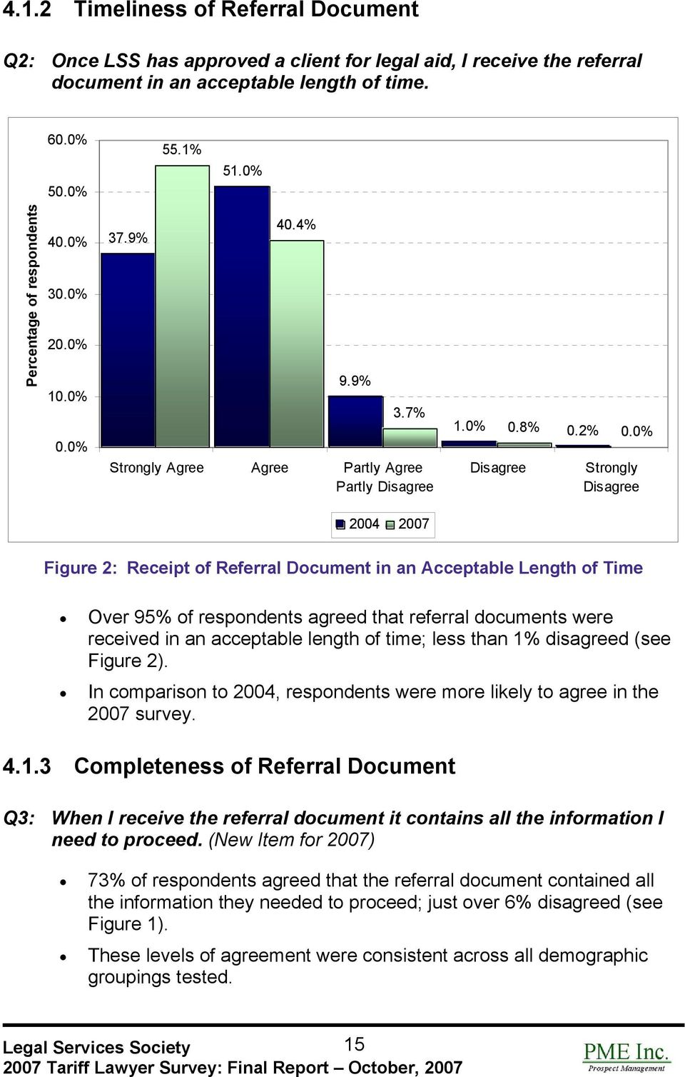 0% Strongly 2004 2007 Figure 2: Receipt of Referral Document in an Acceptable Length of Time Over 95% of respondents agreed that referral documents were received in an acceptable length of time; less
