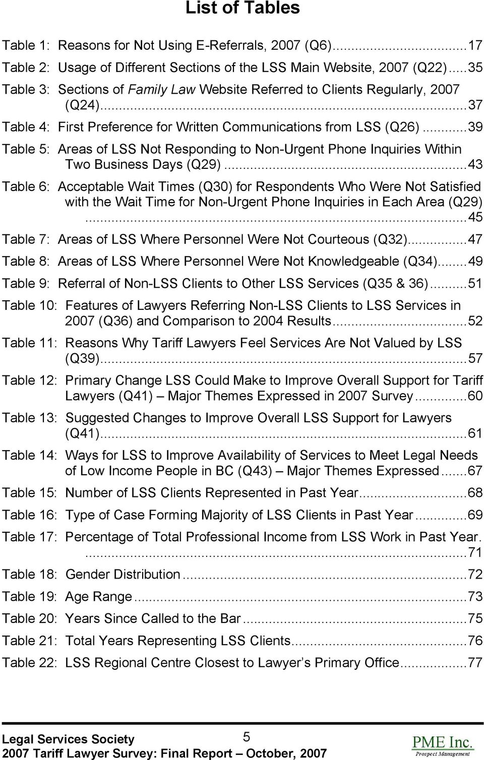 ..39 Table 5: Areas of LSS Not Responding to Non-Urgent Phone Inquiries Within Two Business Days (Q29).