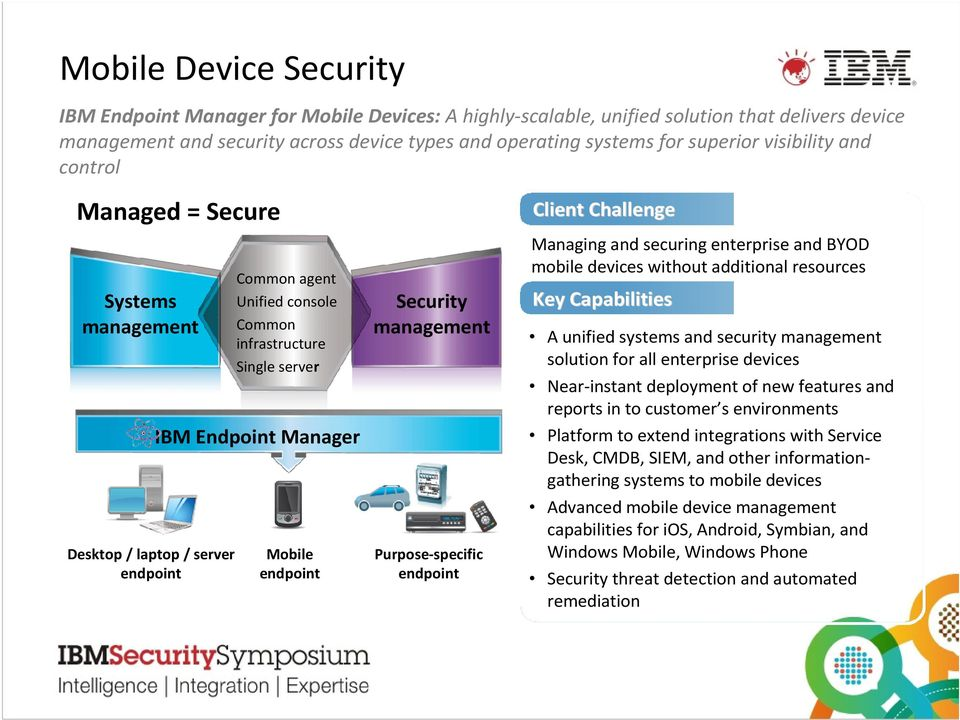 Security management Purpose-specific endpoint Client Challenge Managing and securing enterprise and BYOD mobile devices without additional resources Key Capabilities A unified systems and security