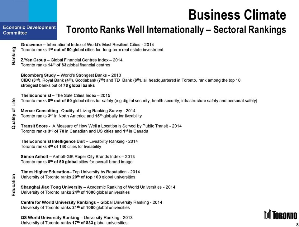 World s Strongest Banks 2013 CIBC (3 rd ), Royal Bank (4 th ), Scotiabank (7 th ) and TD Bank (8 th ), all headquartered in Toronto, rank among the top 10 strongest banks out of 78 global banks The