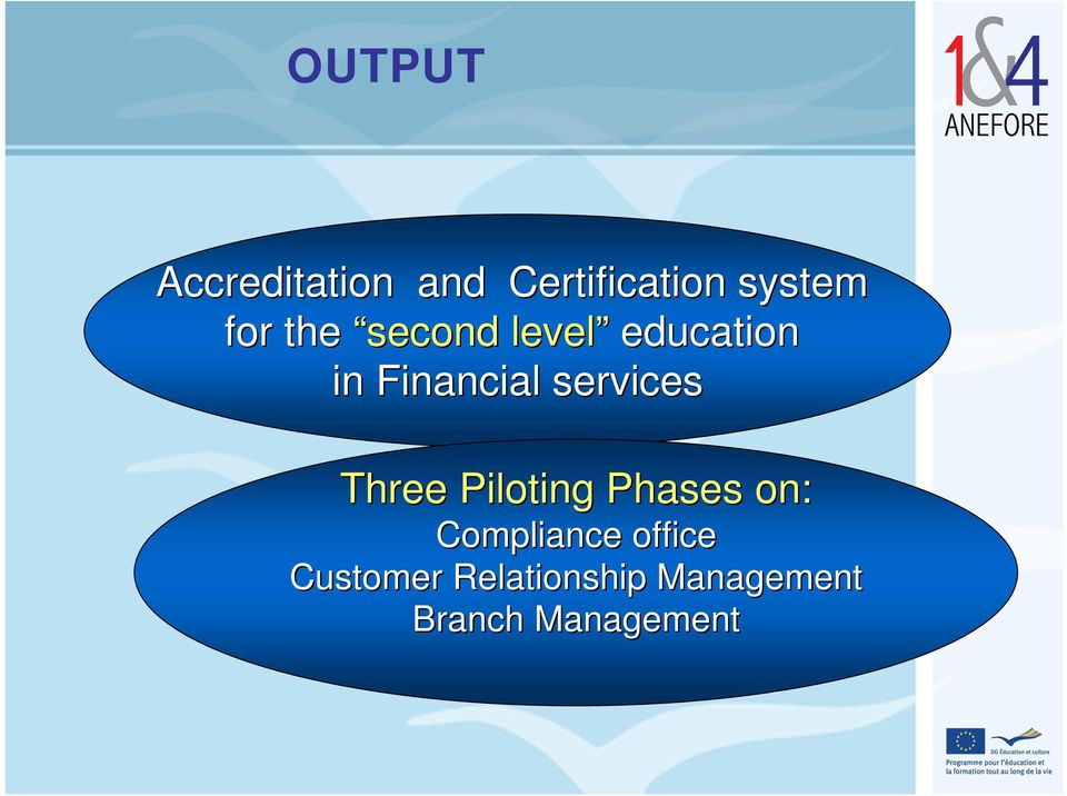 services Three Piloting Phases on: Compliance