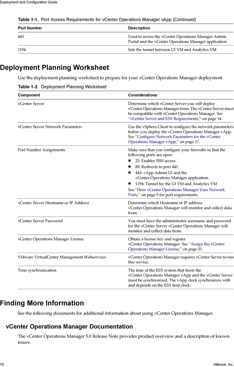 application 1194 Sets the tunnel between UI VM and Analytics VM Deployment Planning Worksheet Use the deployment planning worksheet to prepare for your vcenter Operations Manager deployment.
