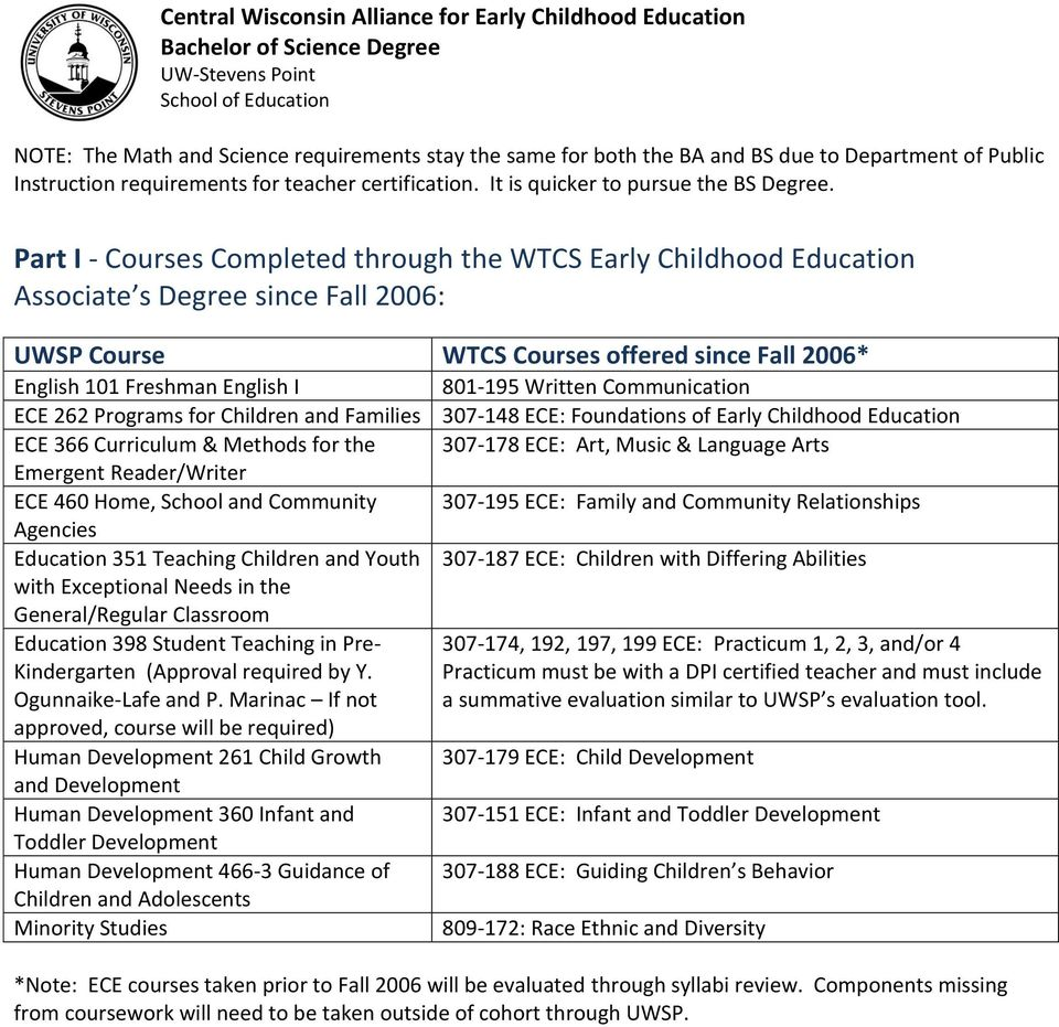 Part I - Courses Completed through the WTCS Early Childhood Education Associate s Degree since Fall 2006: UWSP Course WTCS Courses offered since Fall 2006* English 101 Freshman English I ECE 262