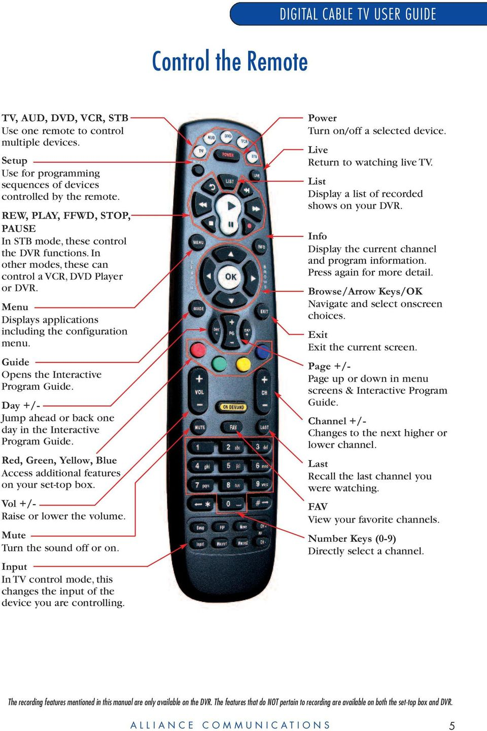Guide Opens the Interactive Program Guide. Day +/- Jump ahead or back one day in the Interactive Program Guide. Red, Green, Yellow, Blue Access additional features on your set-top box.