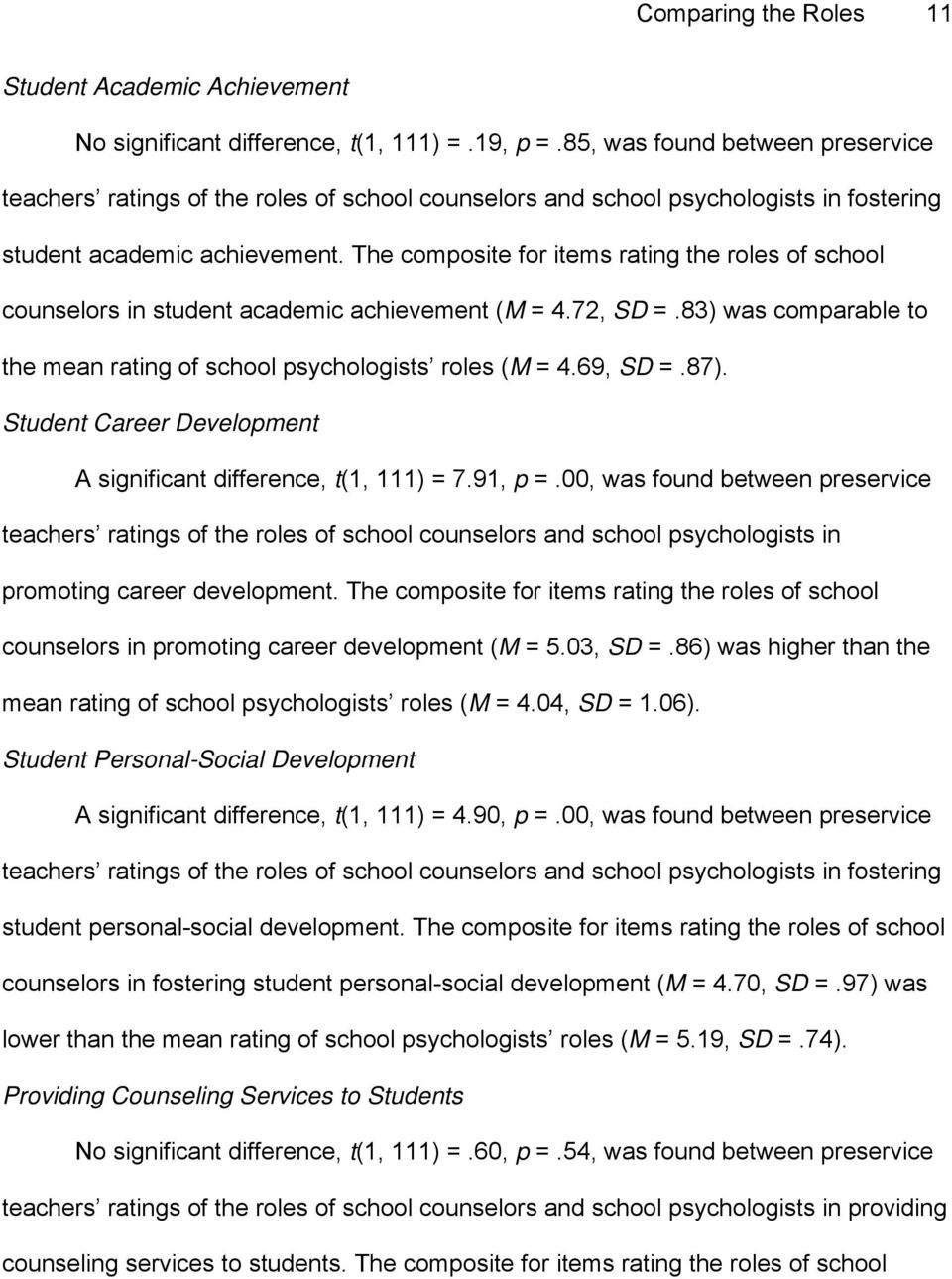 The composite for items rating the roles of school counselors in student academic achievement (M = 4.72, SD =.83) was comparable to the mean rating of school psychologists roles (M = 4.69, SD =.87).