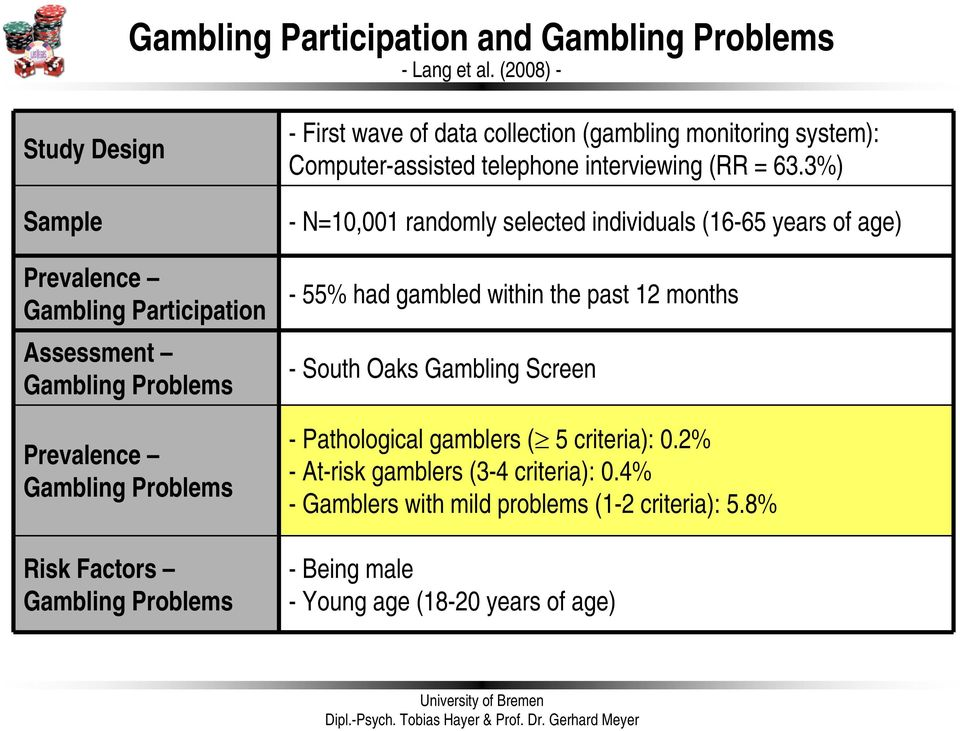 3%) Sample - N=10,001 randomly selected individuals (16-65 years of age) Prevalence Gambling Participation Assessment Gambling Problems Prevalence Gambling
