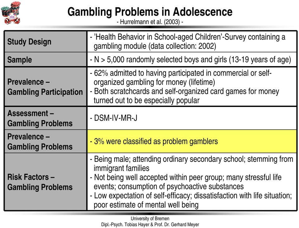 -Survey containing a gambling module (data collection: 2002) - N > 5,000 randomly selected boys and girls (13-19 years of age) - 62% admitted to having participated in commercial or selforganized