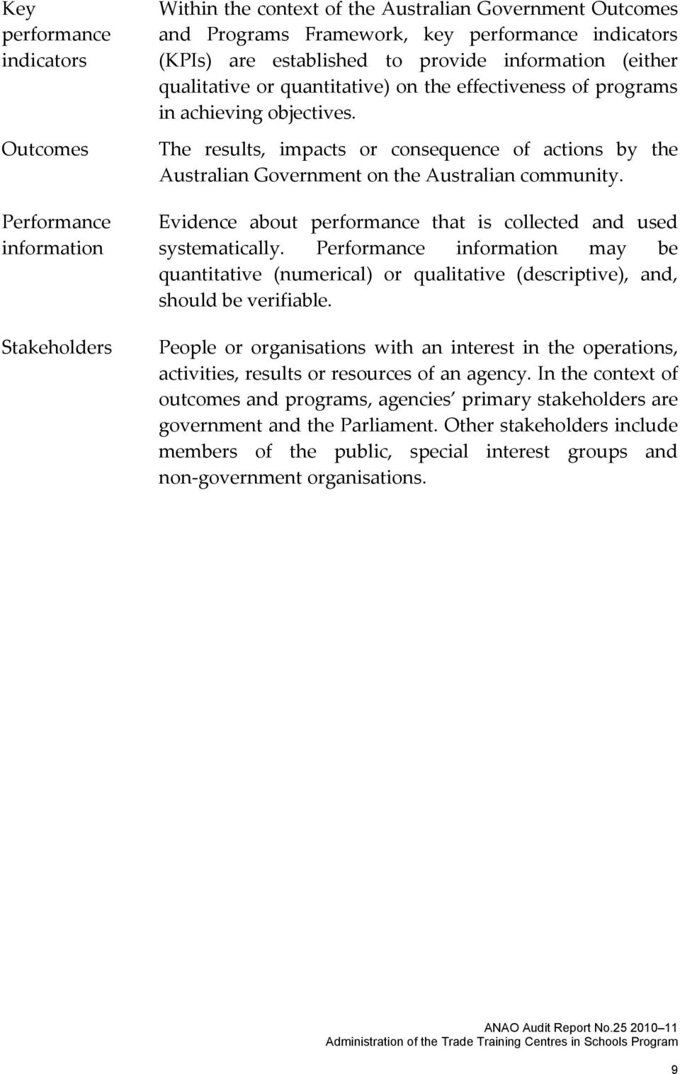 The results, impacts or consequence of actions by the Australian Government on the Australian community. Evidence about performance that is collected and used systematically.