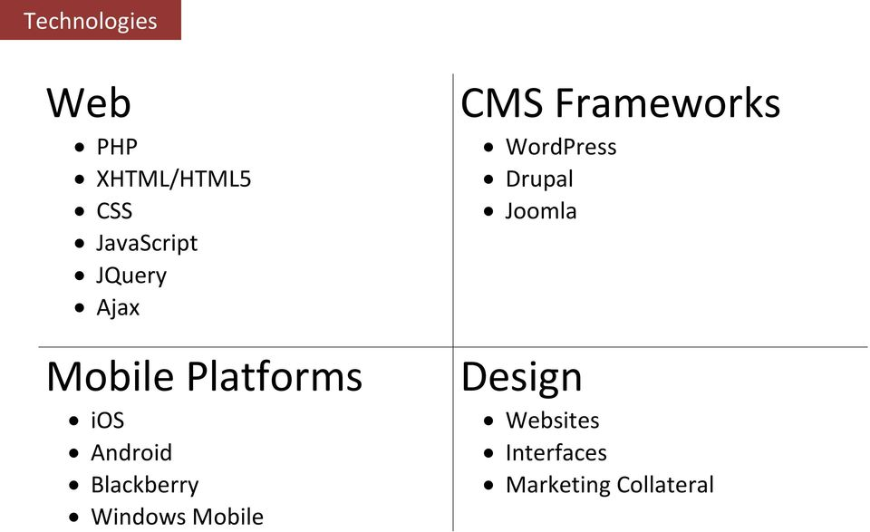 Blackberry Windows Mobile CMS Frameworks WordPress