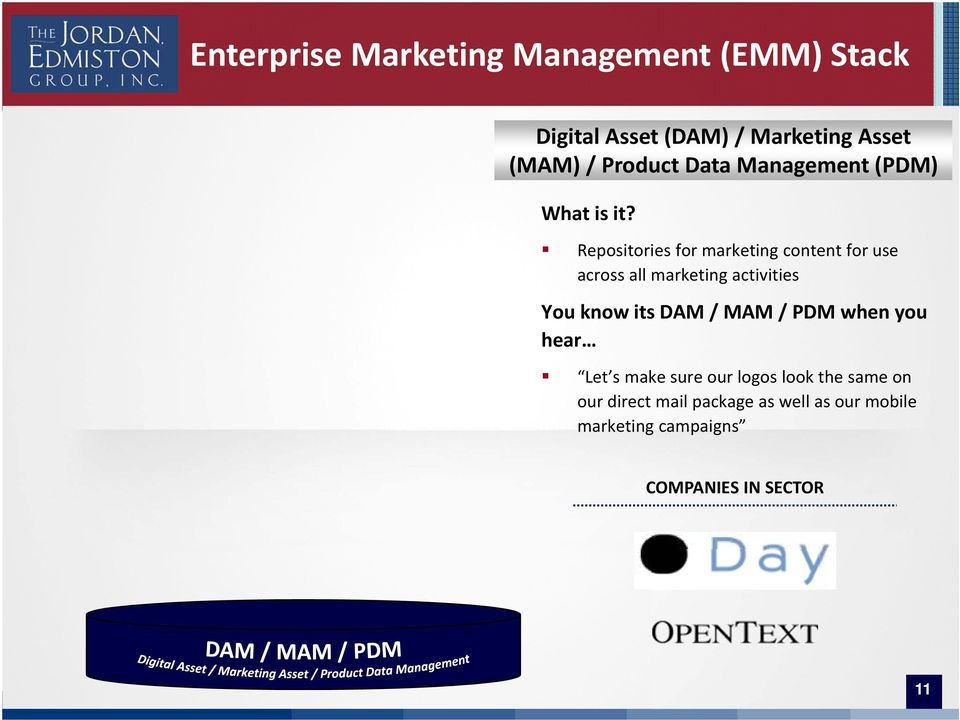 Repositories for marketing content for use across all marketing activities You know its DAM / MAM /