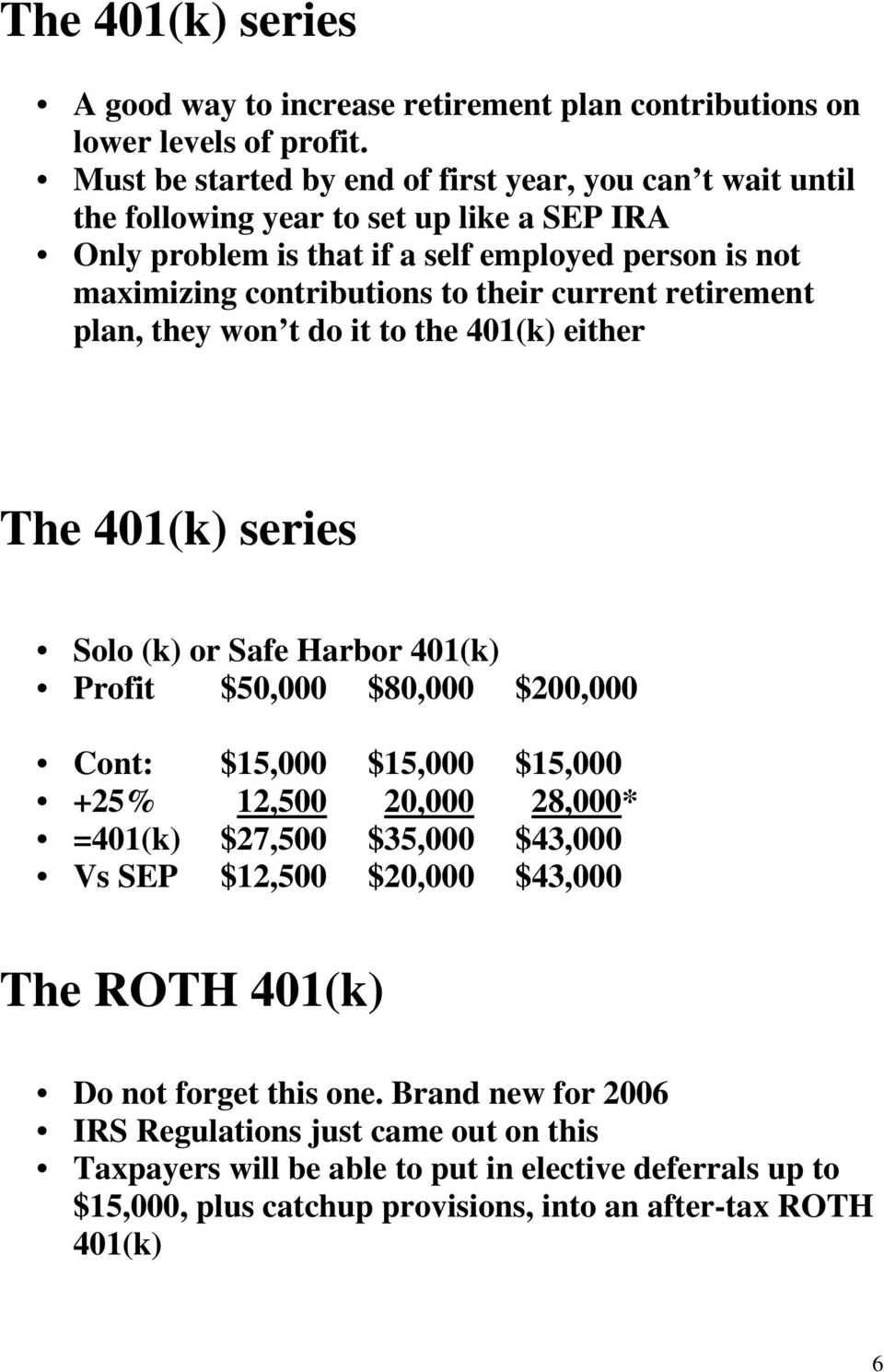 current retirement plan, they won t do it to the 401(k) either The 401(k) series Solo (k) or Safe Harbor 401(k) Profit $50,000 $80,000 $200,000 Cont: $15,000 $15,000 $15,000 +25% 12,500 20,000