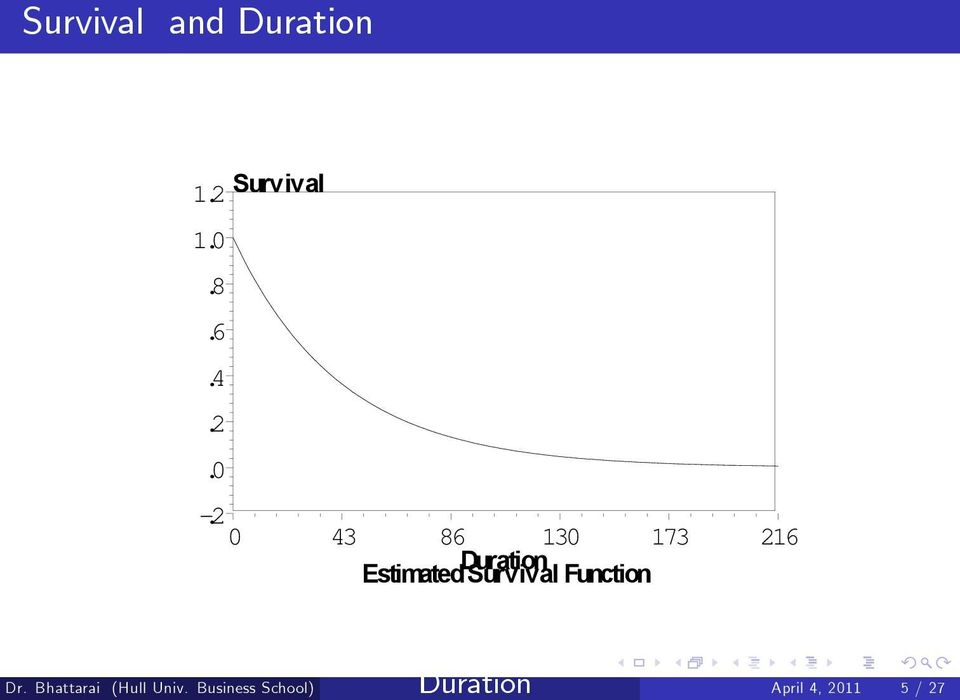 Survival Function Dr. Bhattarai (Hull Univ.