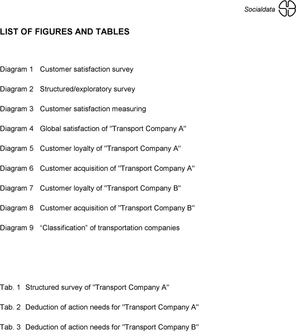 "Diagram 7 Customer loyalty of ""Transport Company B"" Diagram 8 Customer acquisition of ""Transport Company B"" Diagram 9 Classification of transportation"