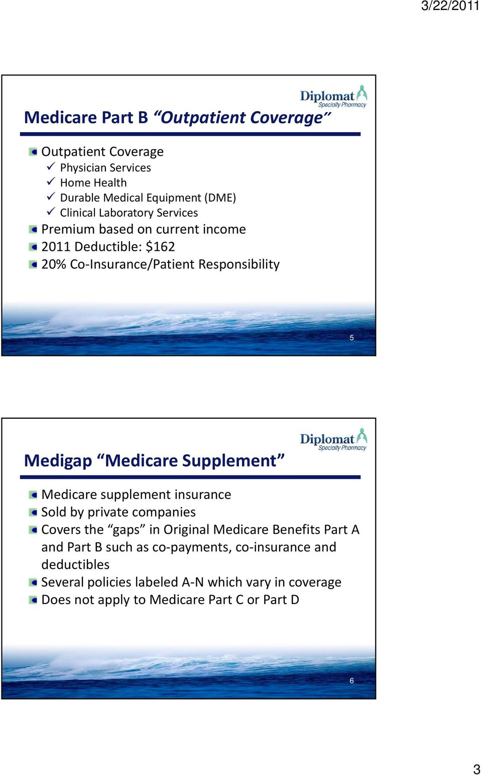 Supplement Medicare supplement insurance Sold by private companies Covers the gaps in Original Medicare Benefits Part A and Part B such