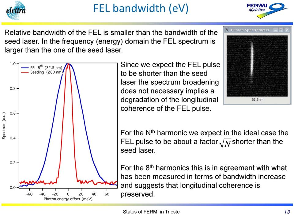 Since we expect the FEL pulse to be shorter than the seed laser the spectrum broadening does not necessary implies a degradation of the longitudinal coherence of the