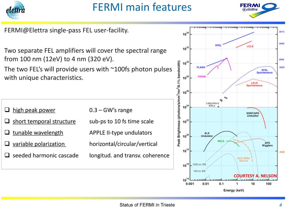 The two FEL s will provide users with ~100fs photon pulses with unique characteristics.