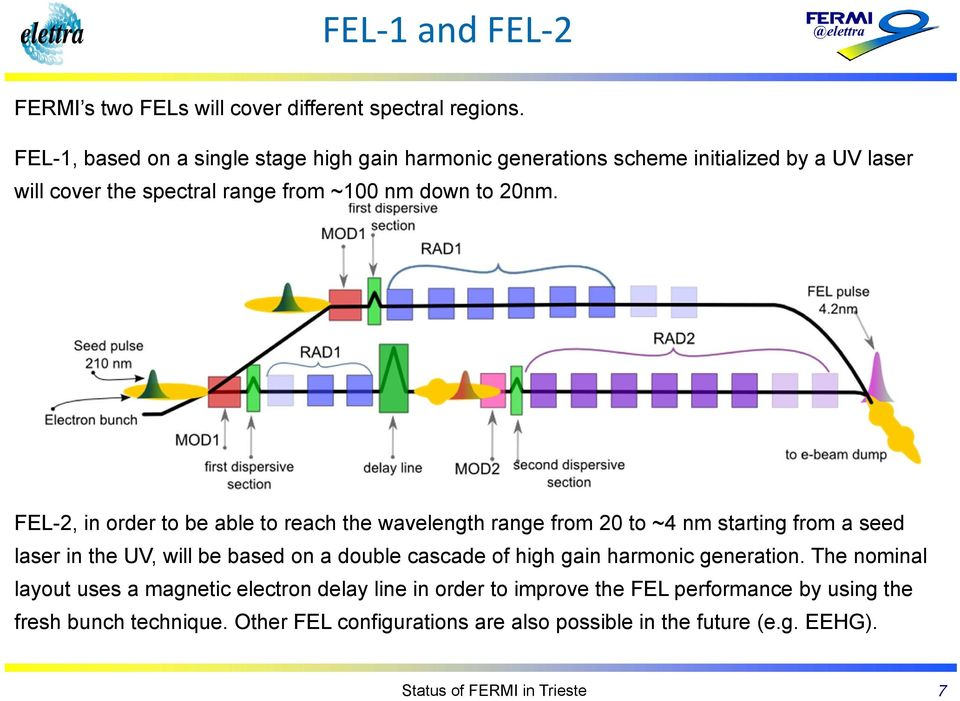 FEL-2, in order to be able to reach the wavelength range from 20 to ~4 nm starting from a seed laser in the UV, will be based on a double cascade of high gain