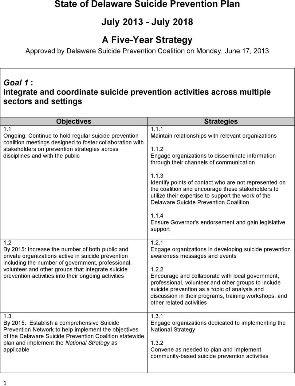 1 Ongoing: Continue to hold regular suicide prevention coalition meetings designed to foster collaboration with stakeholders on prevention strategies across disciplines and with the public 1.1.1 Maintain relationships with relevant organizations 1.