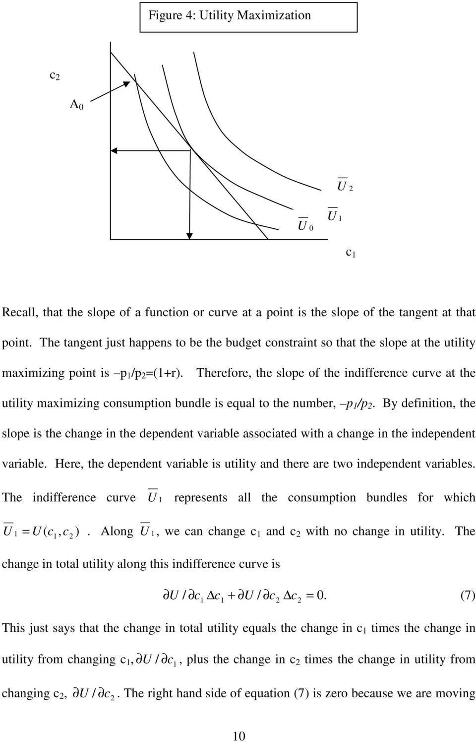 Theefoe, the slope of the indiffeence cuve at the utility maximizing consumption bundle is equal to the numbe, p /p.