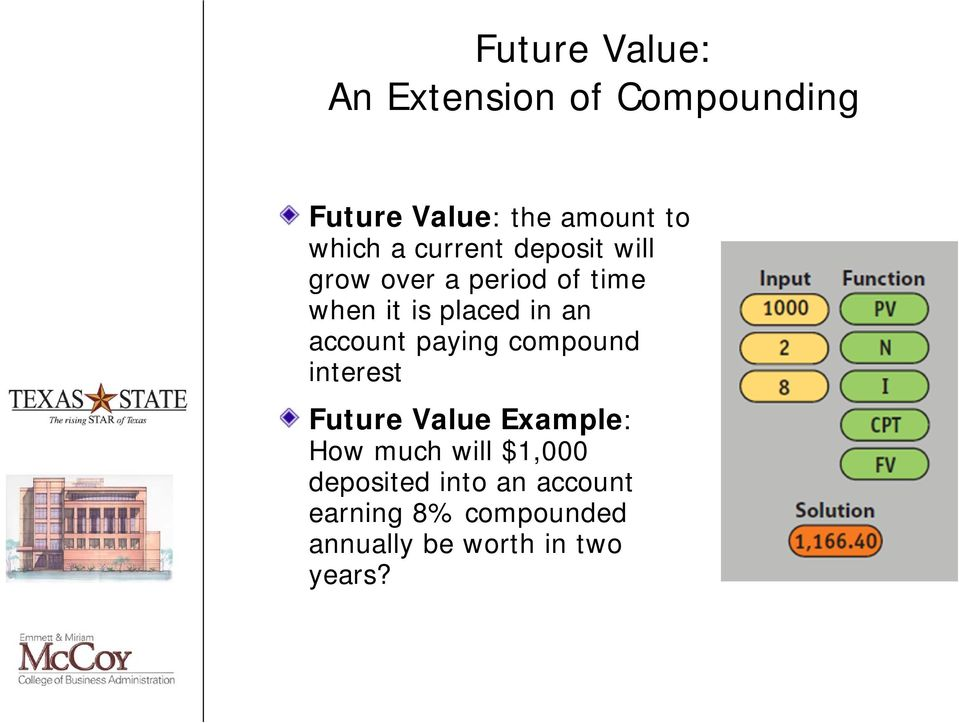 account paying compound interest Future Value Example: How much will $1,000